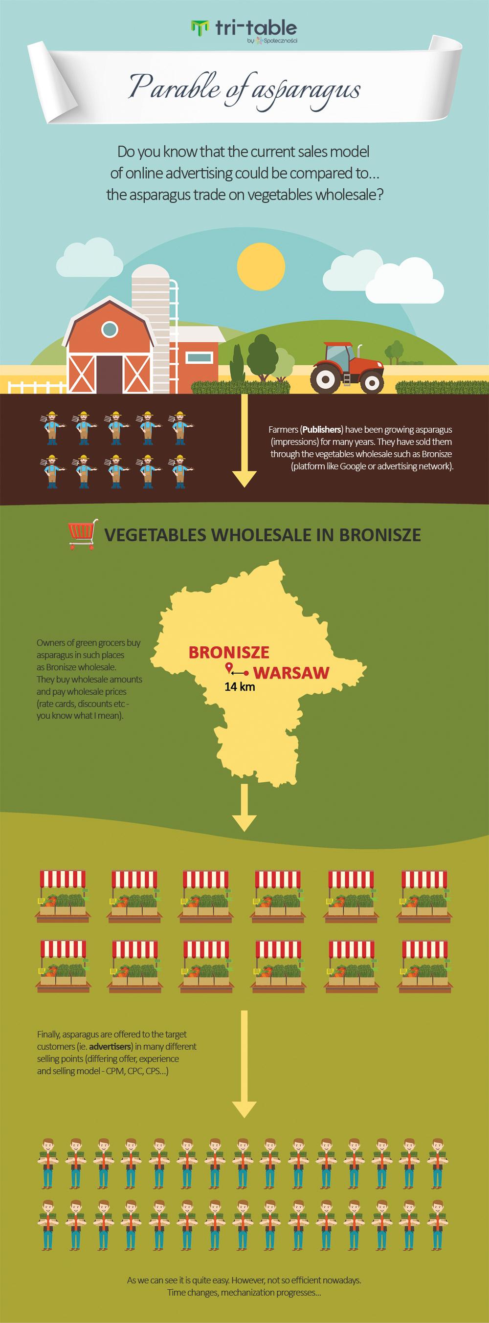 infografika-strona-1