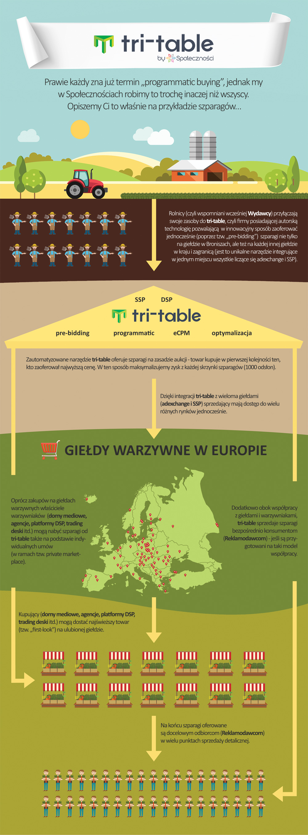 infografika-strona-2